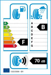 EU tyre label